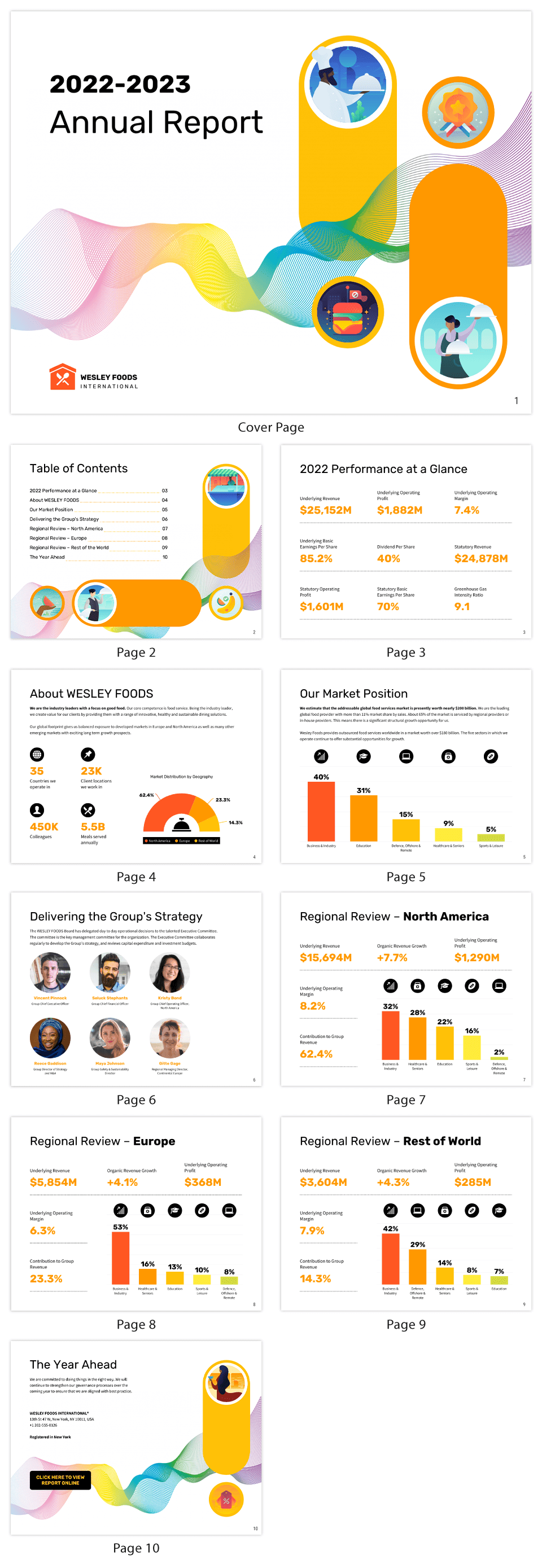 Food Corporate Annual Report Template