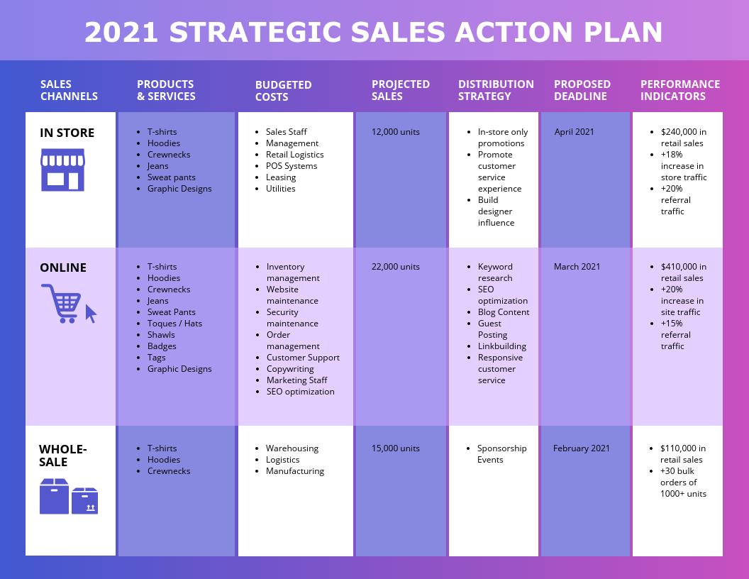 Vibrant Sales Action Plan Template
