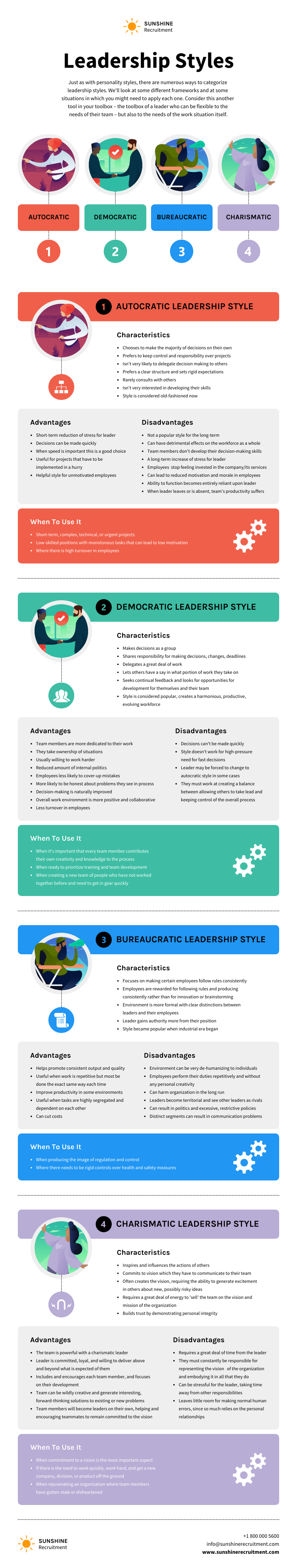 Leadership Styles Informational Infographic Template