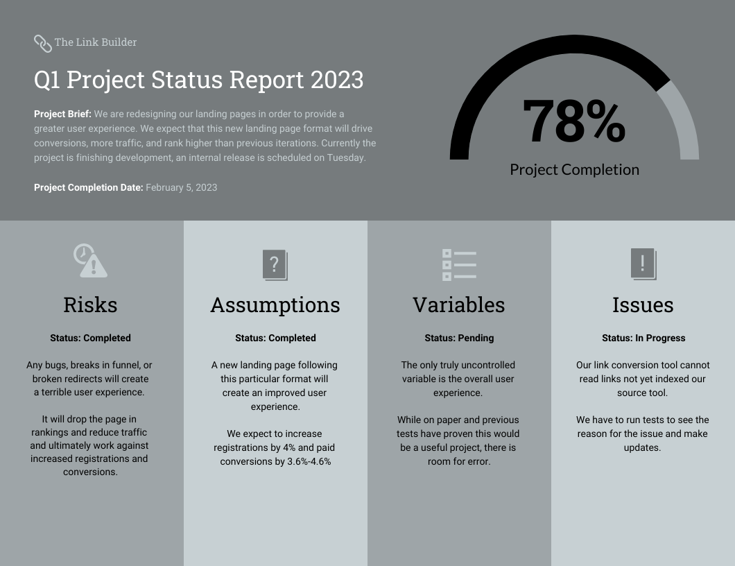 Quarterly Project Status Progress Report Template