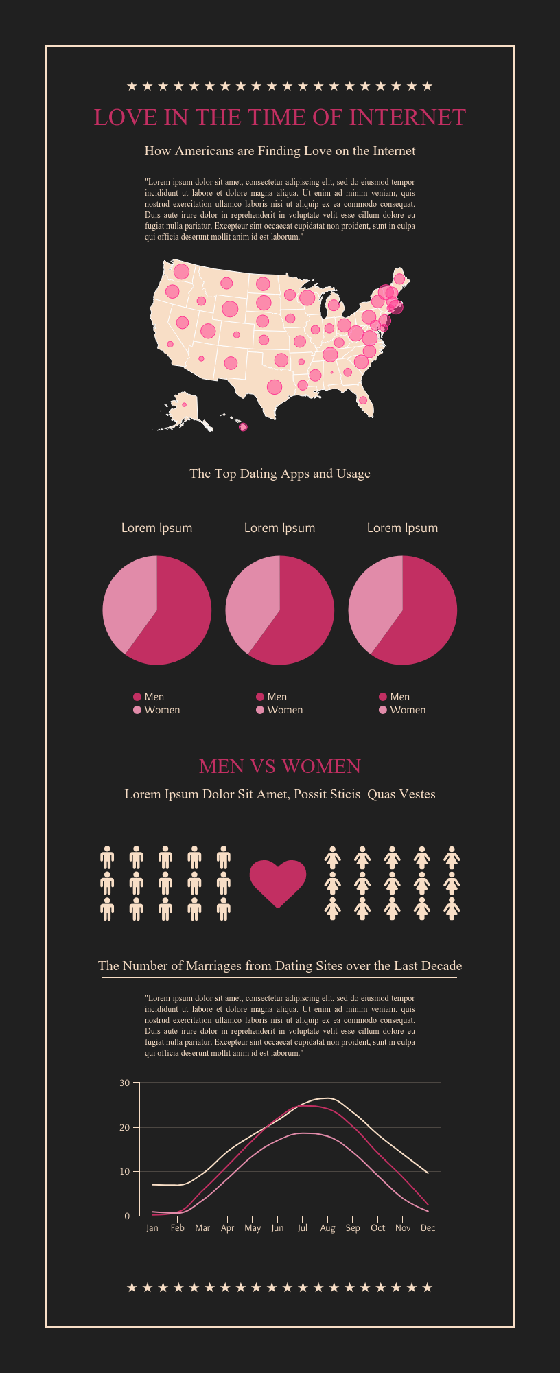 Love Statistics Infographic Template