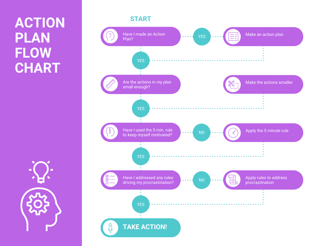 Bright Action Plan Flow Chart Template