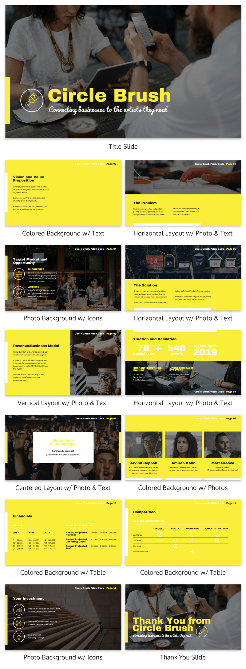 Yellow Startup Pitch Deck Template