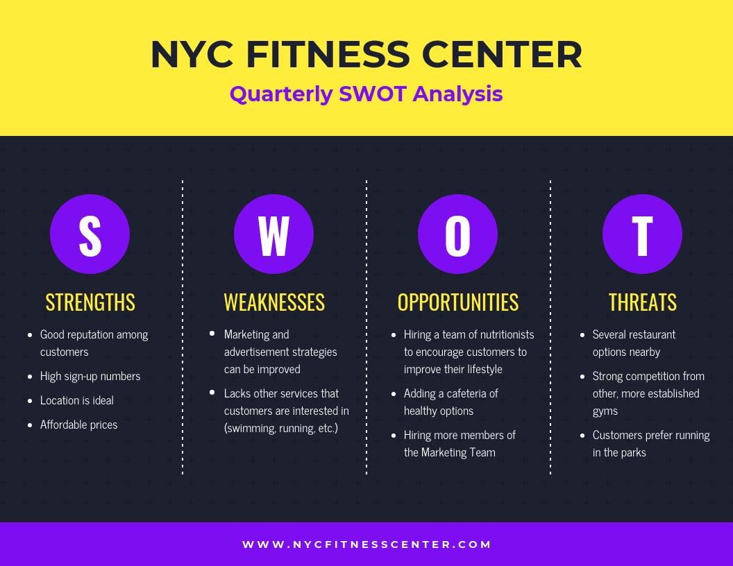 Dark Neon Fitness SWOT Analysis Template