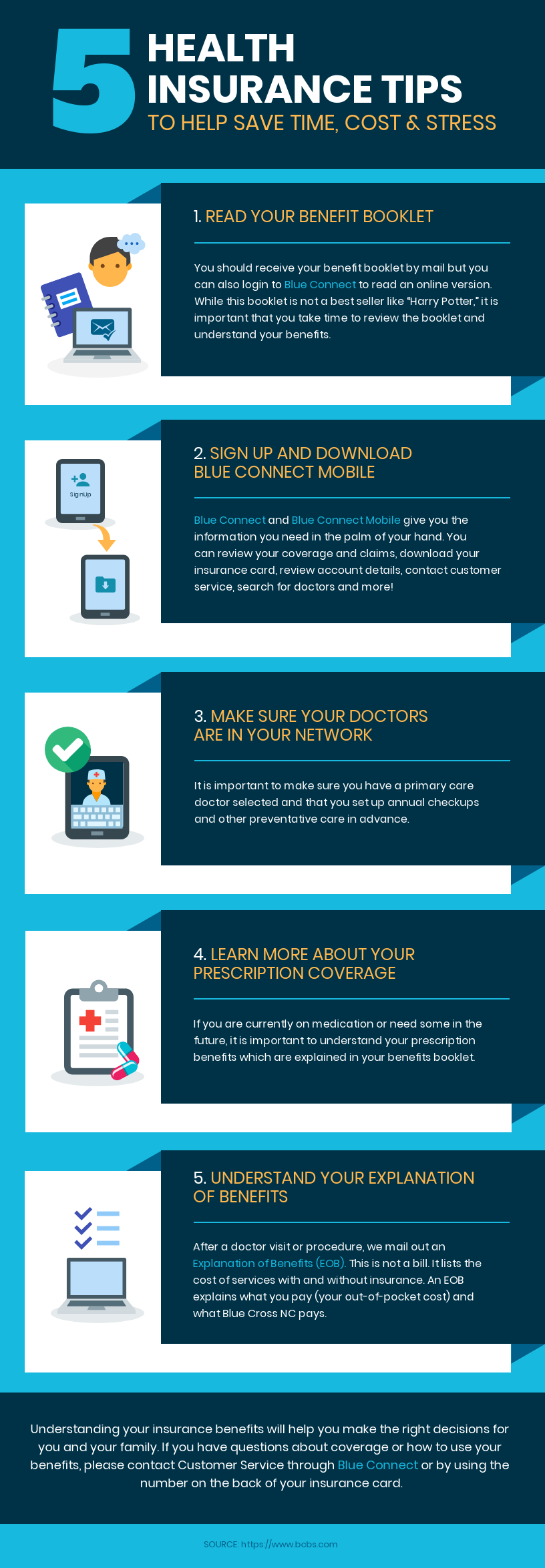 Health Insurance Infographic Template