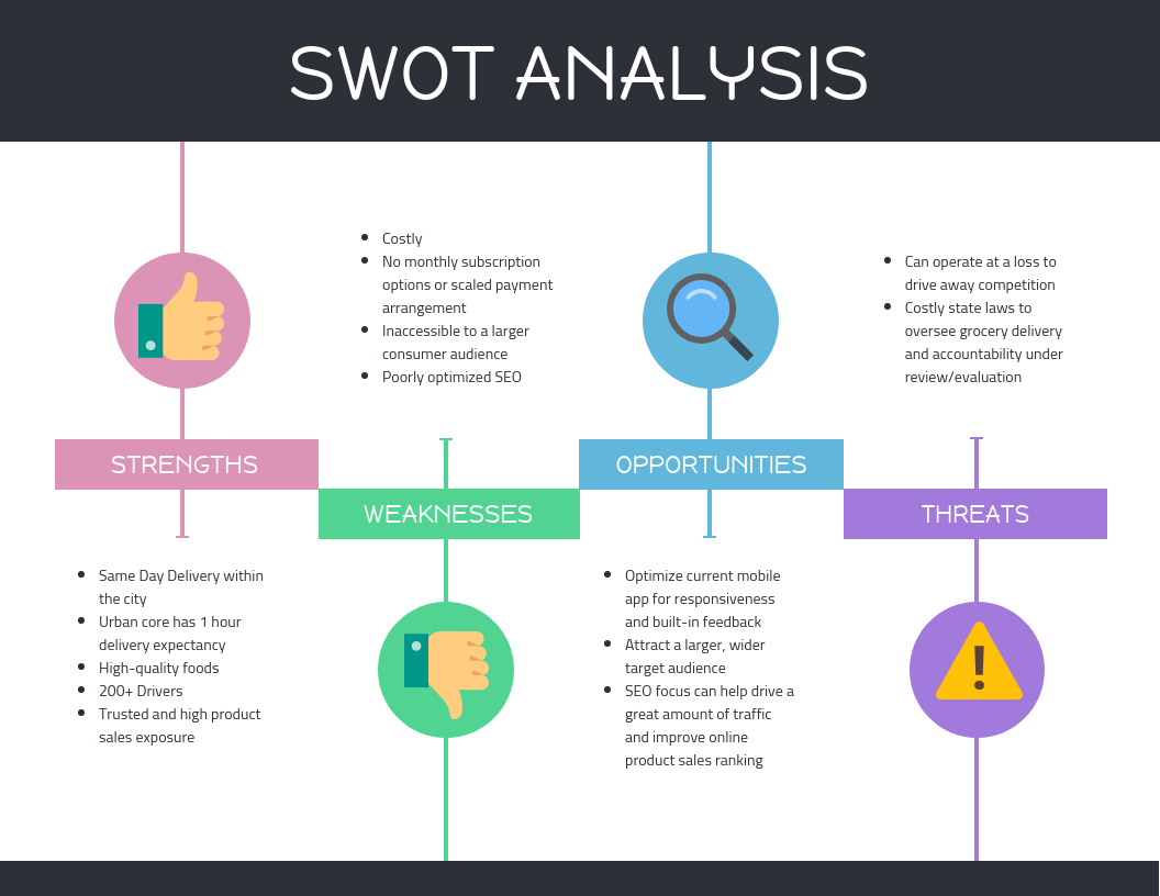 Colorful Icon SWOT Analysis Template