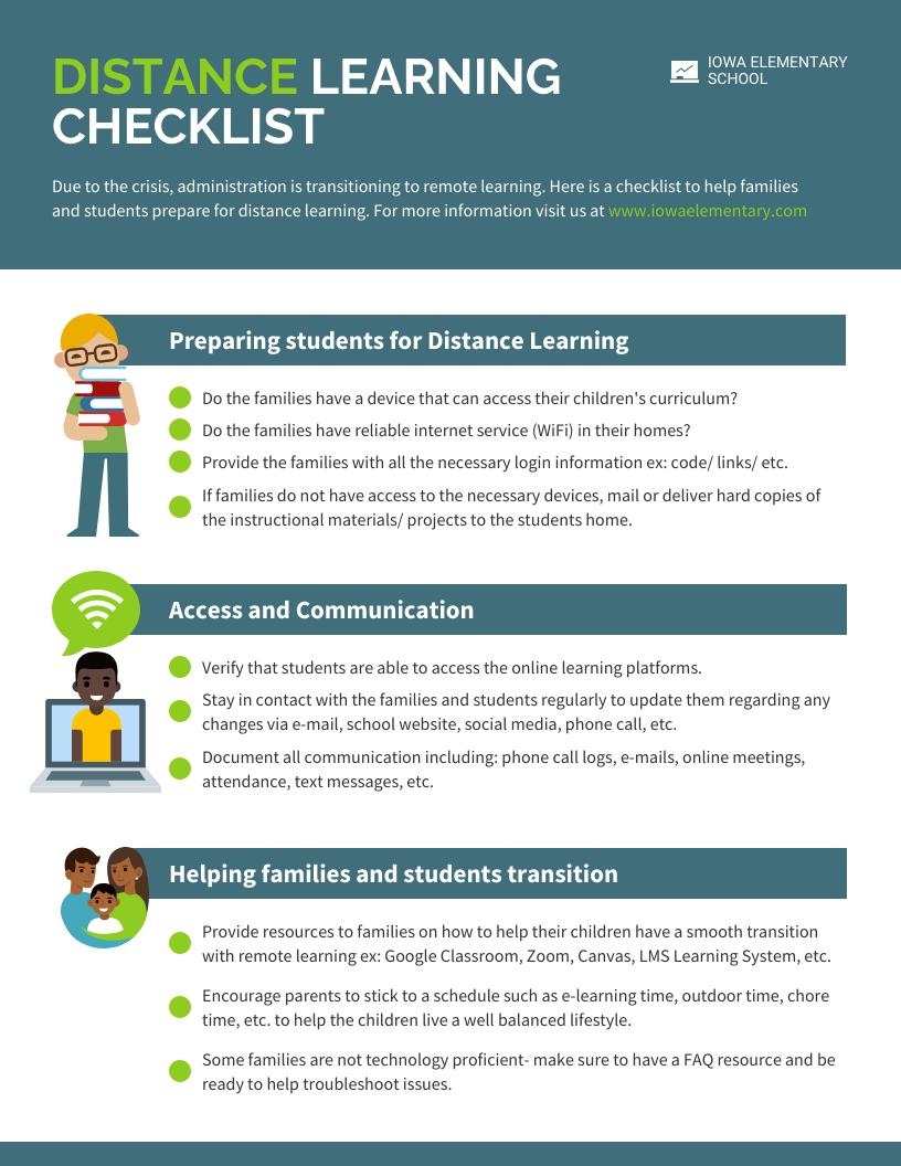 E-Learning Checklist Template