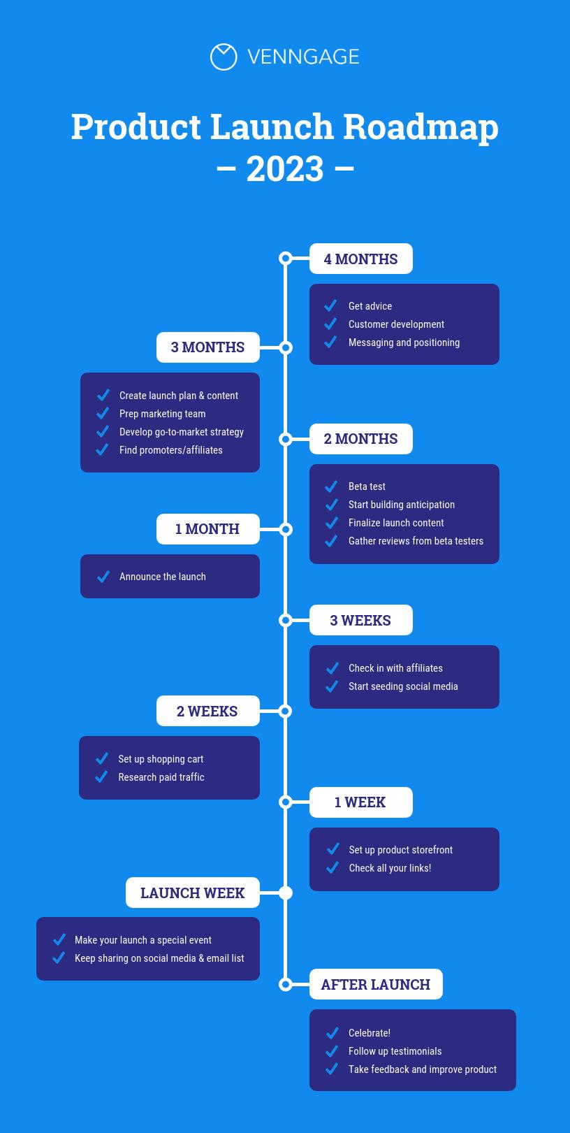 Blue Vertical Roadmap Template