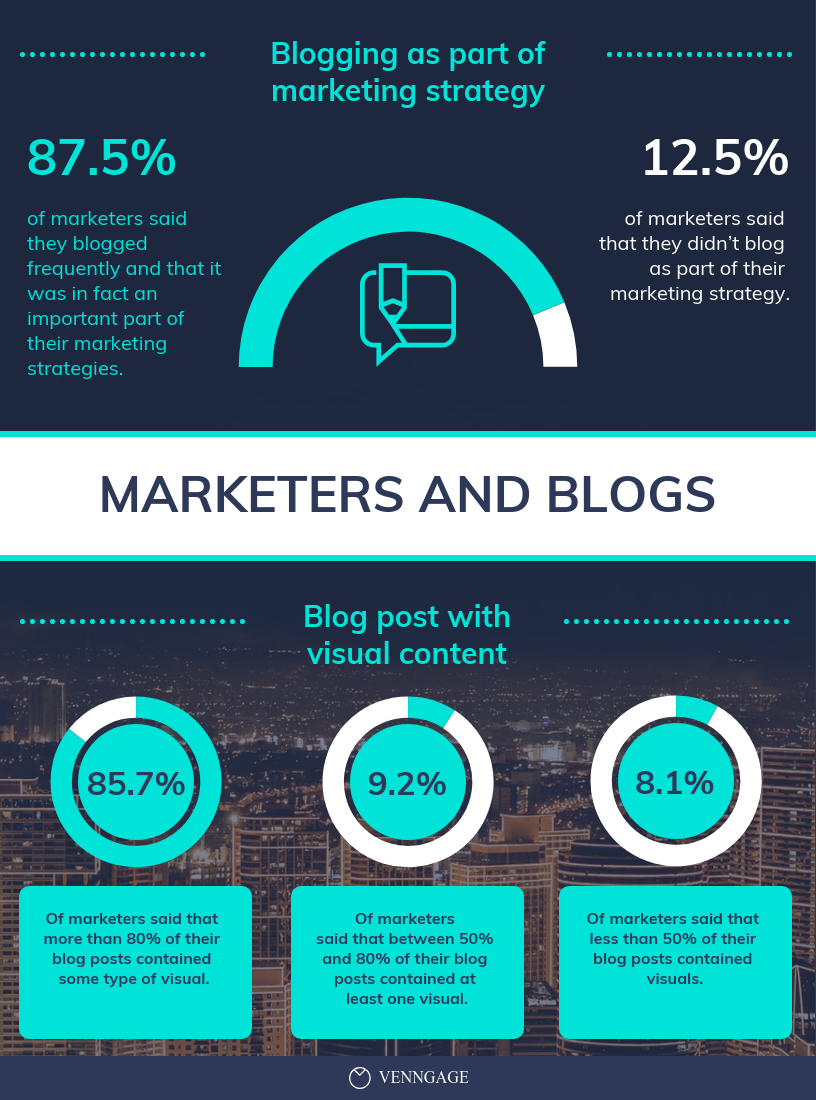 Modern Marketing Statistics Infographic Template