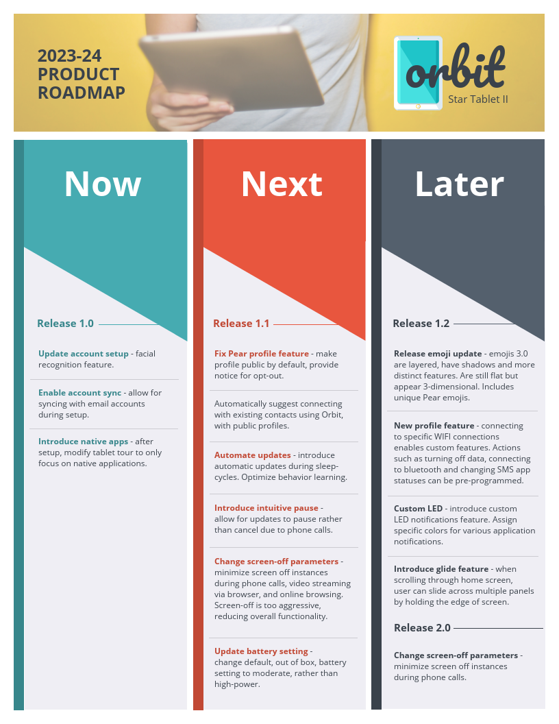 3 Step Product Roadmap Template