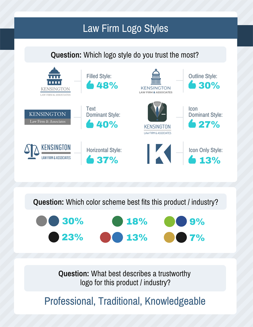 Law Firm Logos Survey Results Template