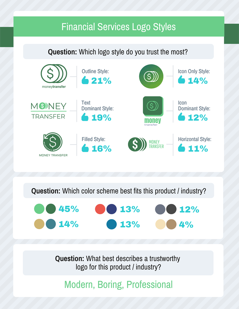 Financial Services Logos Survey Results Template