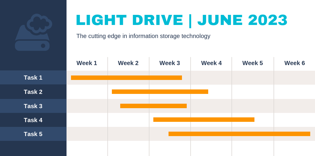 Simple Weekly Project Gantt Chart Template