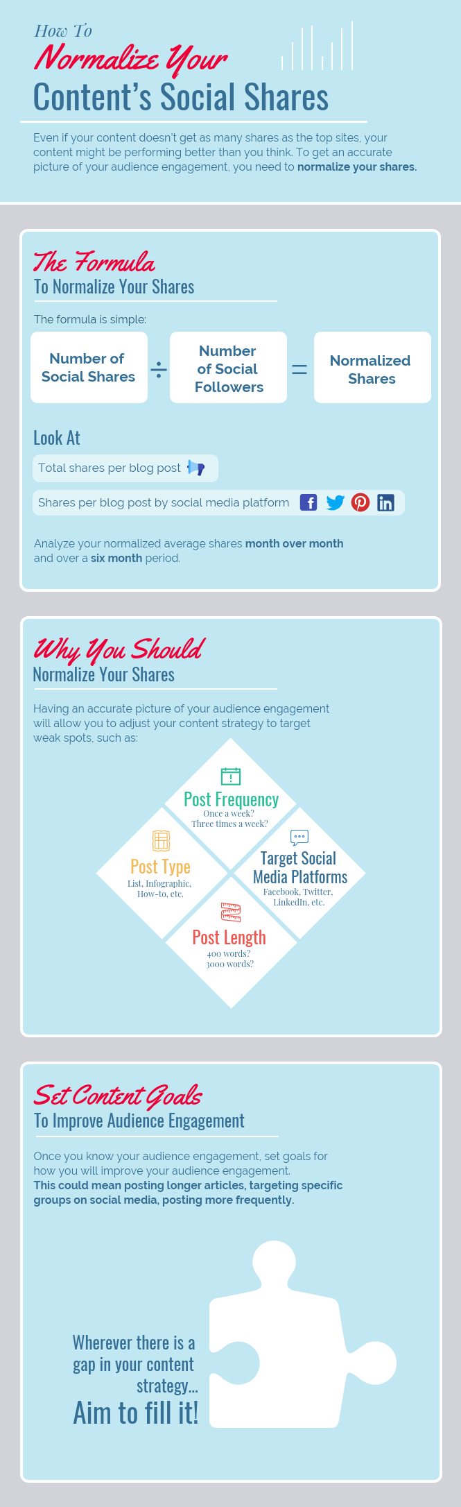 Social Media Sharing Infographic Template