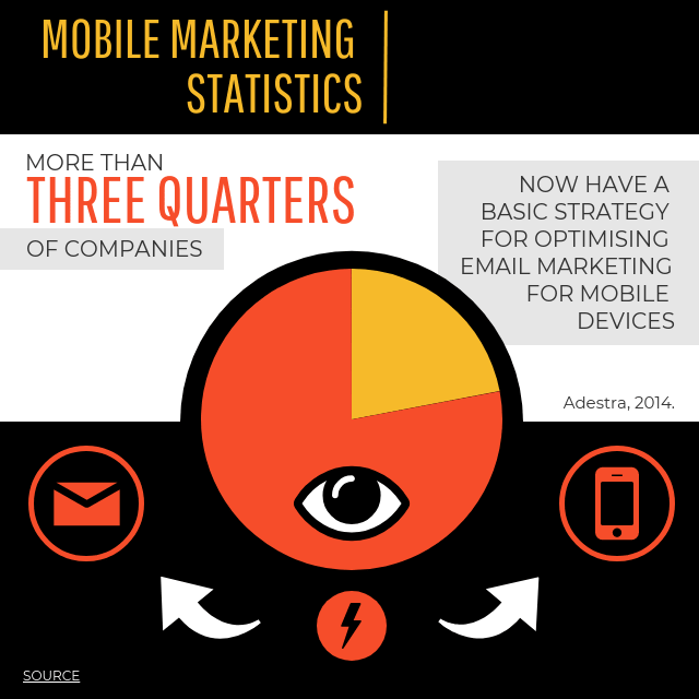 Mobile Marketing Infographic Template