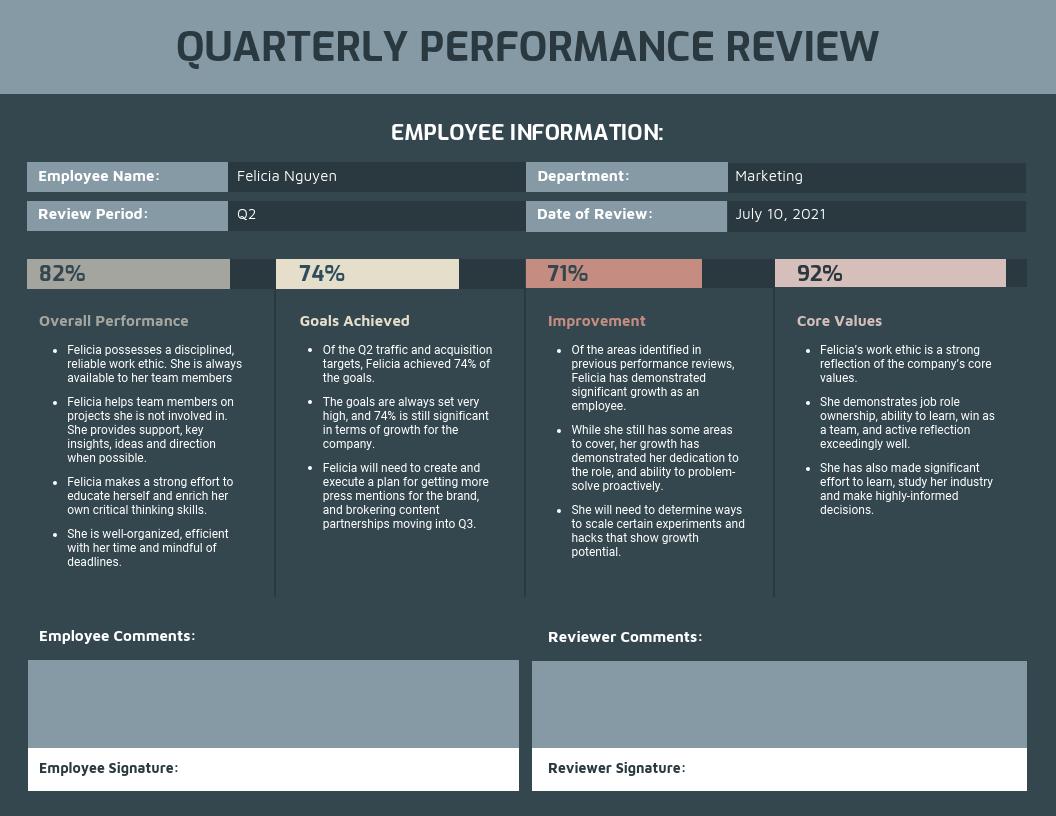 Dark Quarterly Performance Review Template