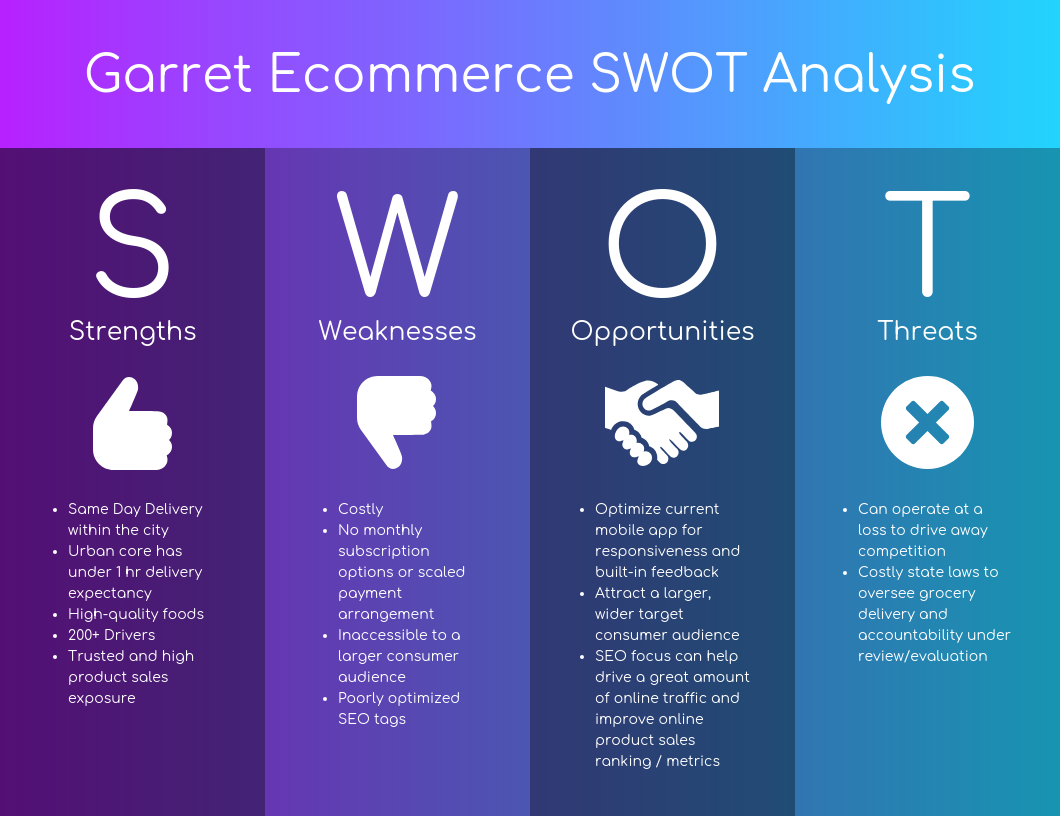 Gradient Column SWOT Analysis Template