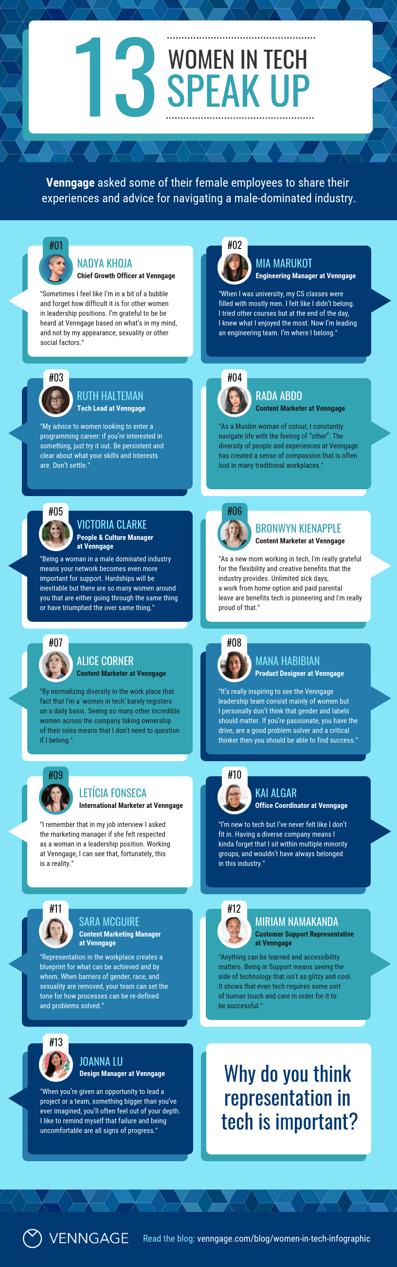 Women In Tech Quotes List Infographic Template