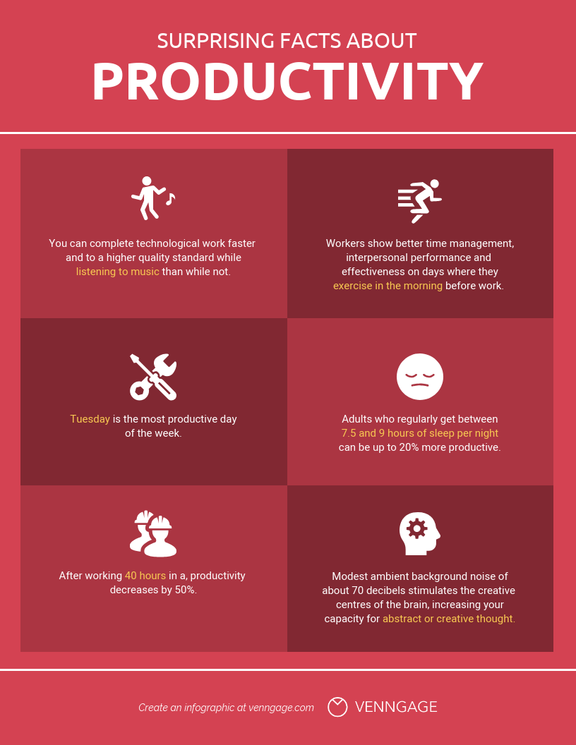 Surprising Facts About Productivity Template