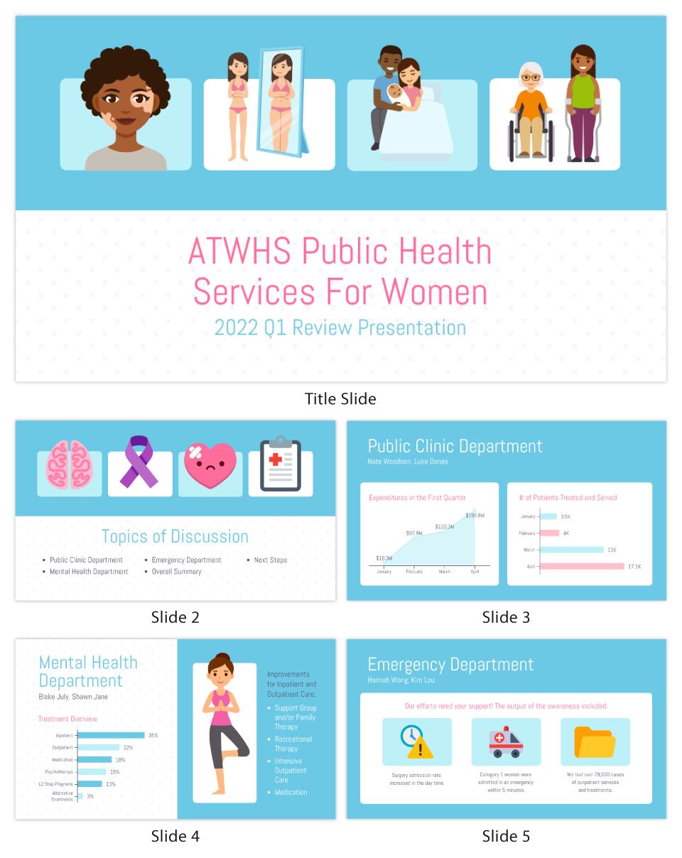 Women's Health Services Quarterly Presentation Template
