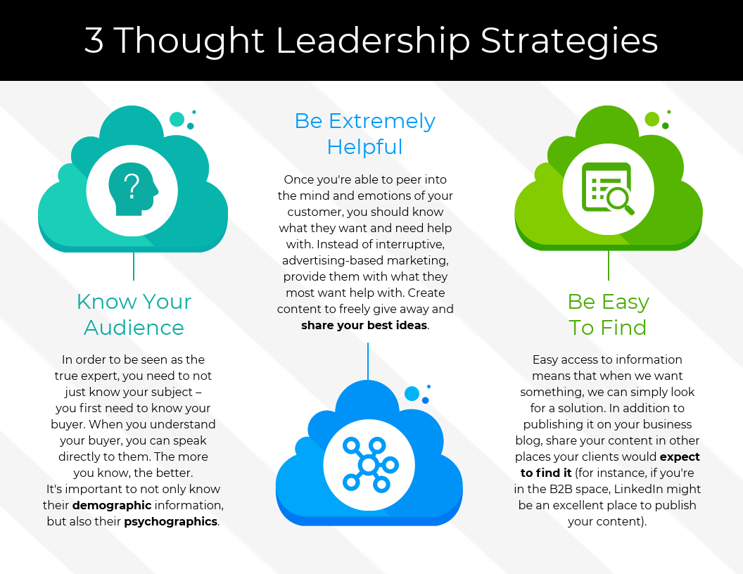 Leadership Strategies Infographic Template