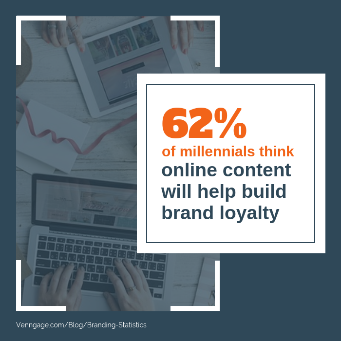Brand Loyalty Statistic Instagram Post Template