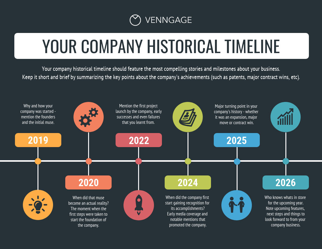 Company Historical Timeline Infographic Template