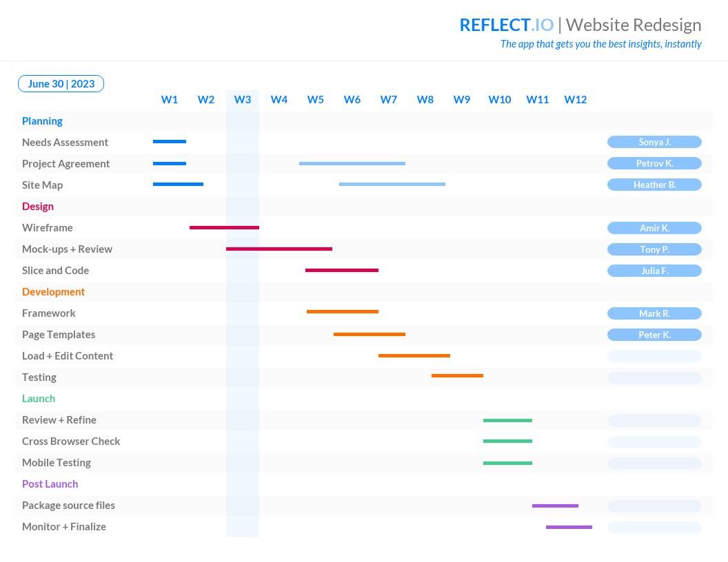 Detailed Project Gantt Chart Template