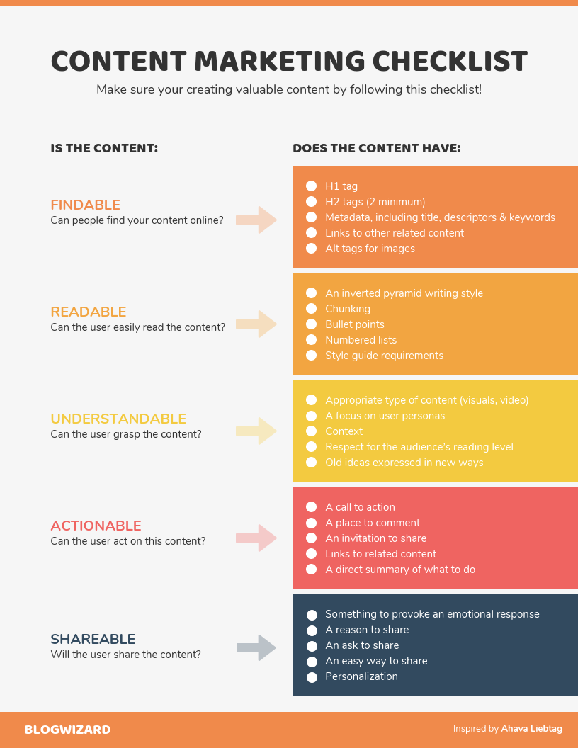Simple Marketing Checklist Template