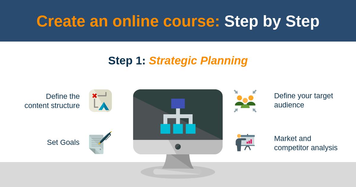 Create an Online Course Facebook Post Template