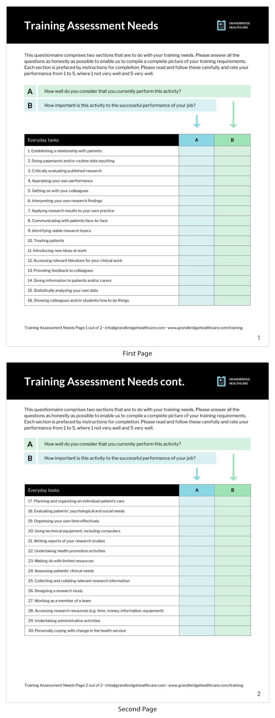 SOP checklist