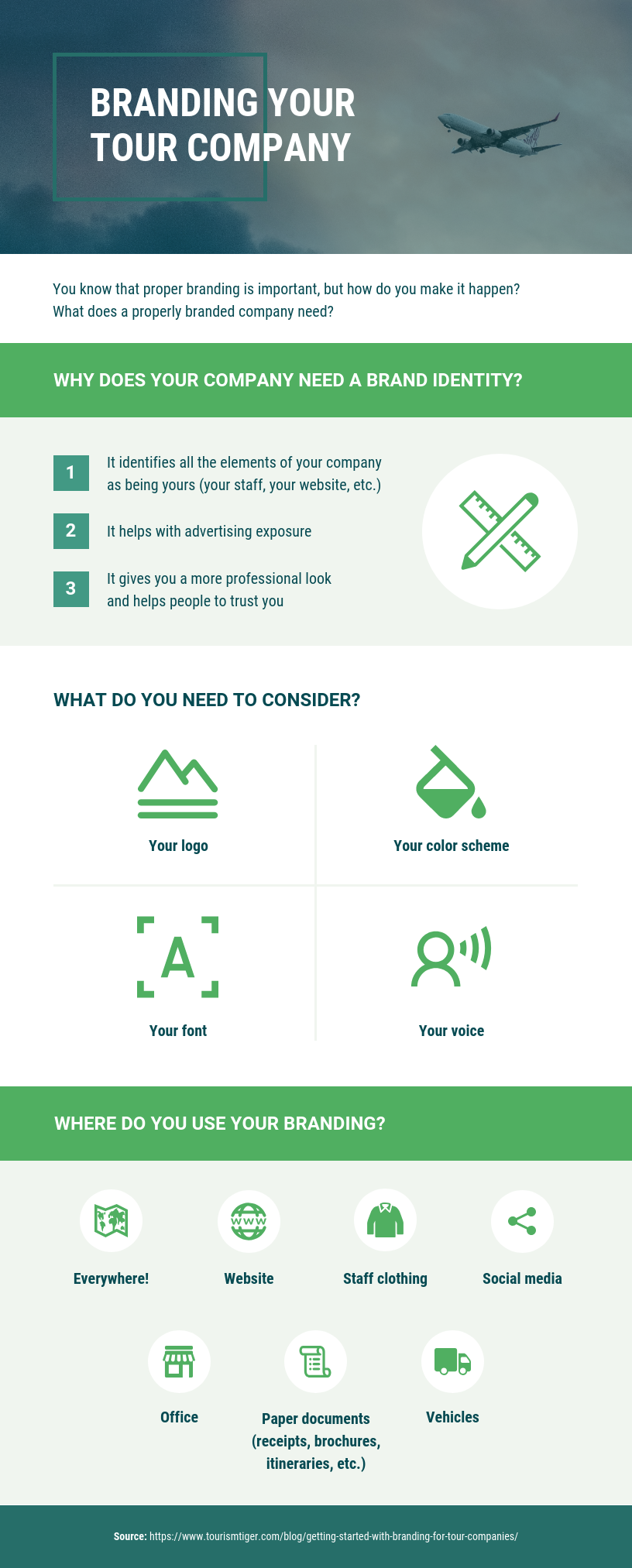 Branding Tour Company Infographic Template