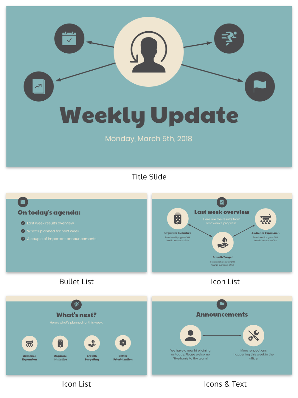retro weekly update business presentation template venngage