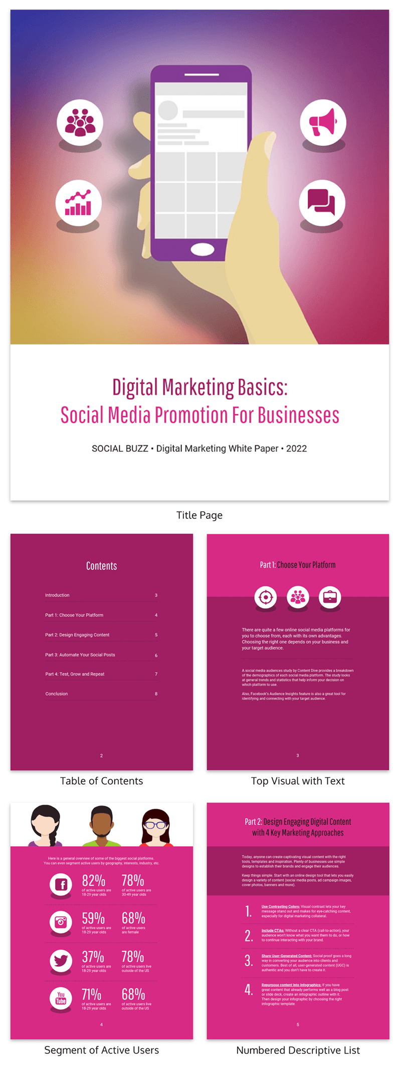 Visual Digital Marketing Promotion White Paper Template