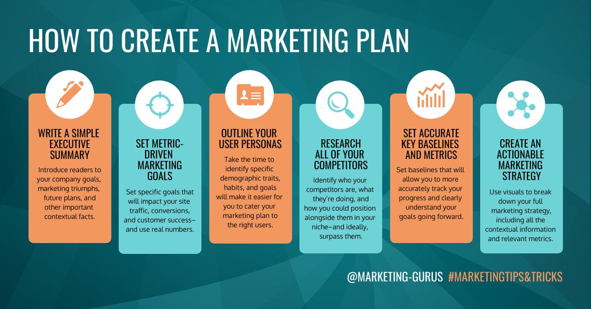 Bright Marketing Plan Facebook Post Template