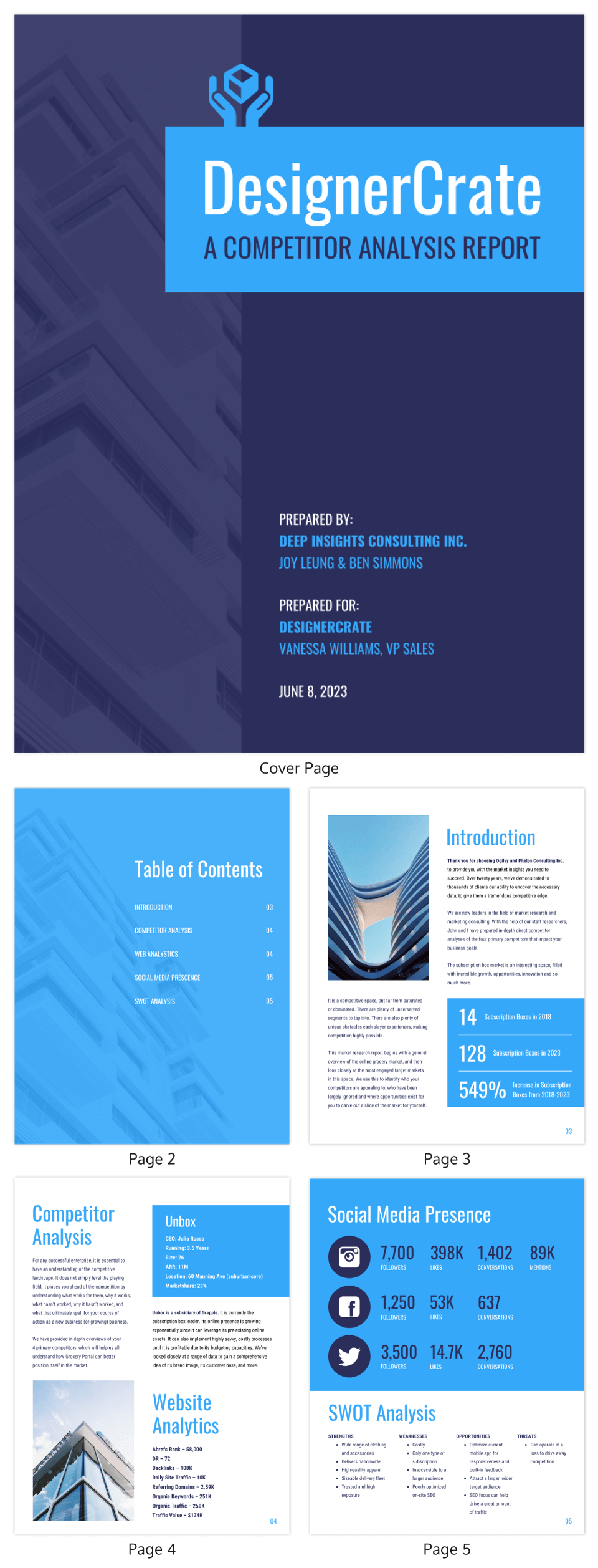 Dark Competitor Analysis Consulting Report Template