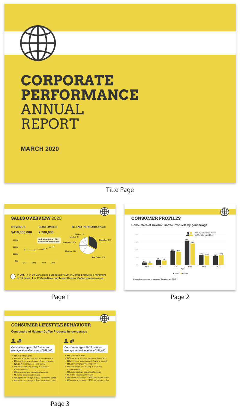Annual Corporate Report Template