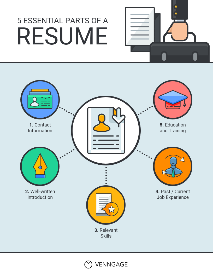 Modern Resume Parts List Infographic Template