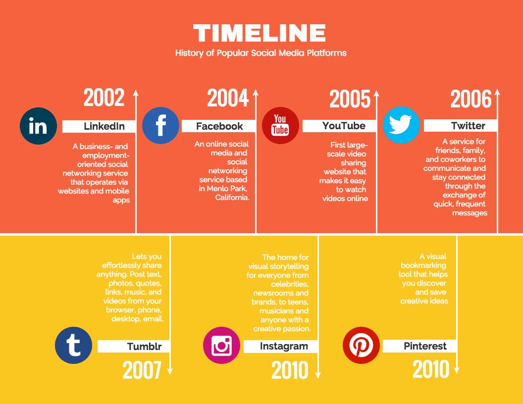 Split Social Media Timeline Infographic Template