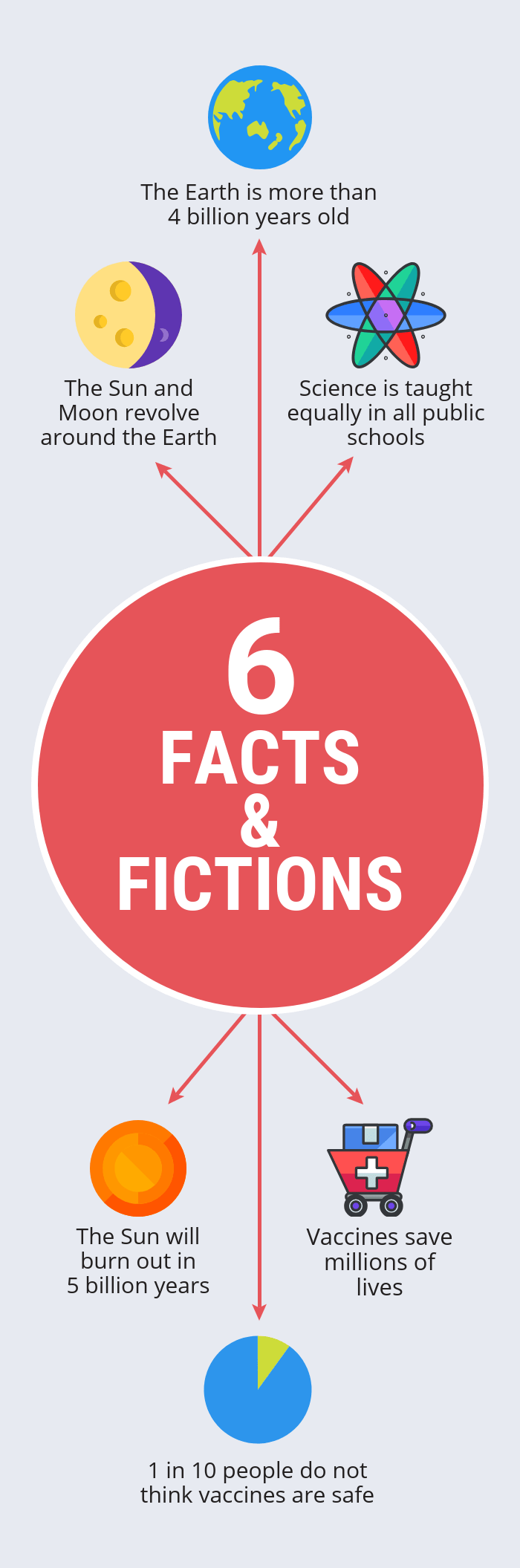 Fact vs. Fiction Infographic Template
