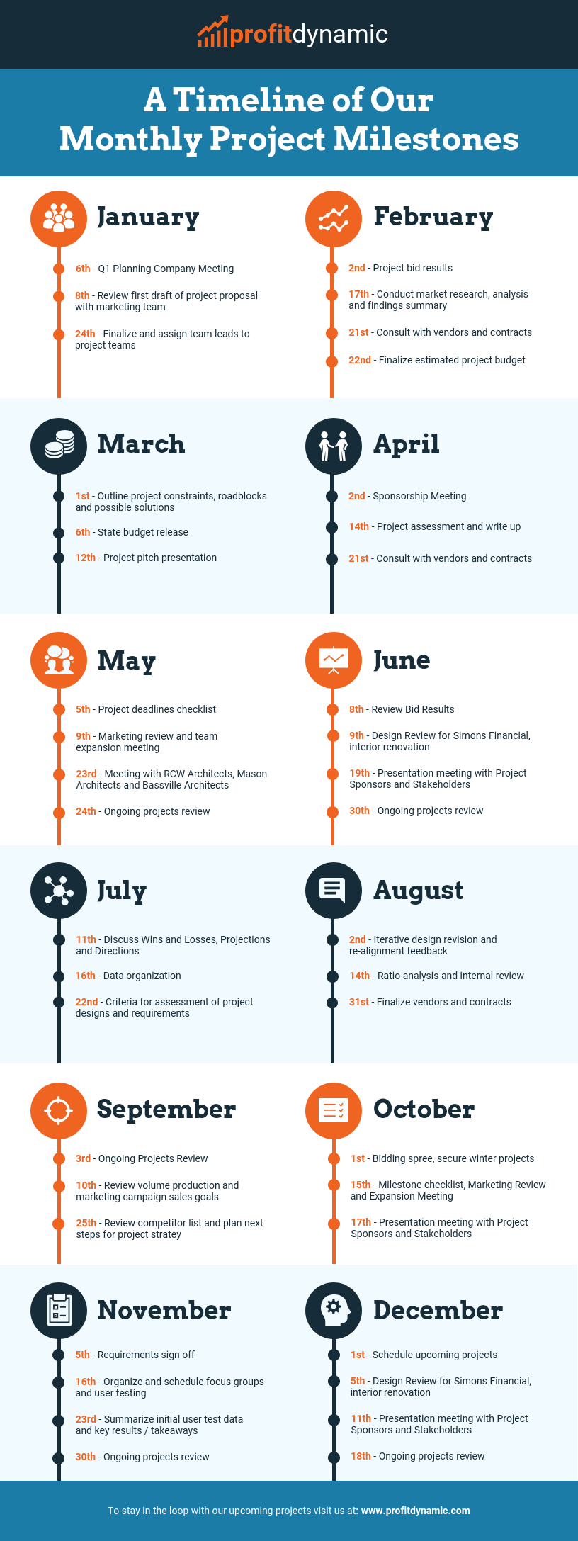 Monthly Project Milestones Timeline Infographic Template