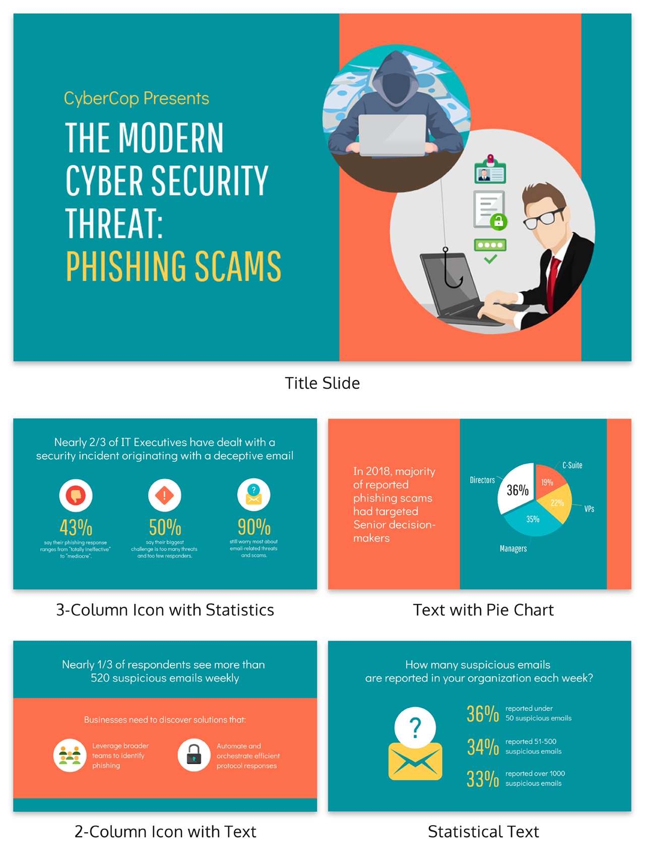 Modern Cyber Security Technology Presentation Template
