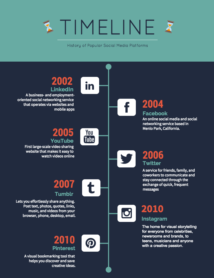 Dark Social Media Timeline Infographic Template
