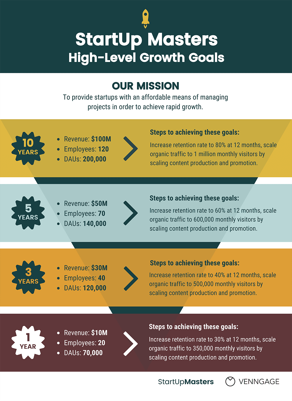 Growth Goals Roadmap Template