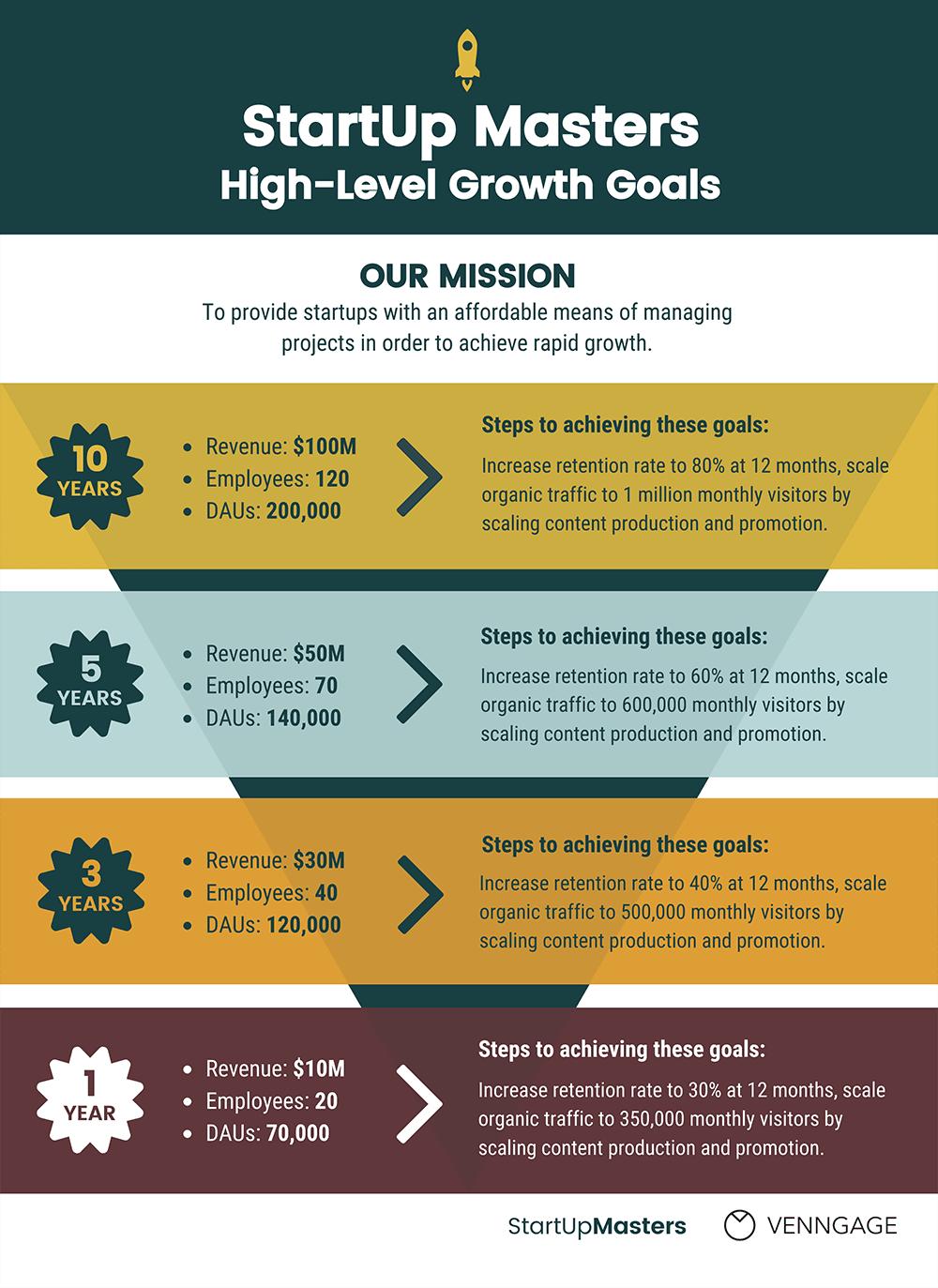 growth goals roadmap template template