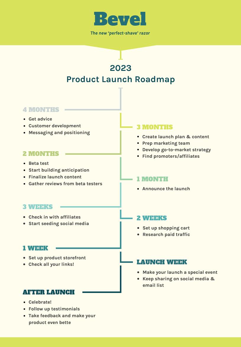 Light Vertical Product Roadmap Template