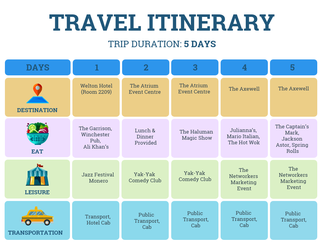 Pastel Travel Itinerary Template