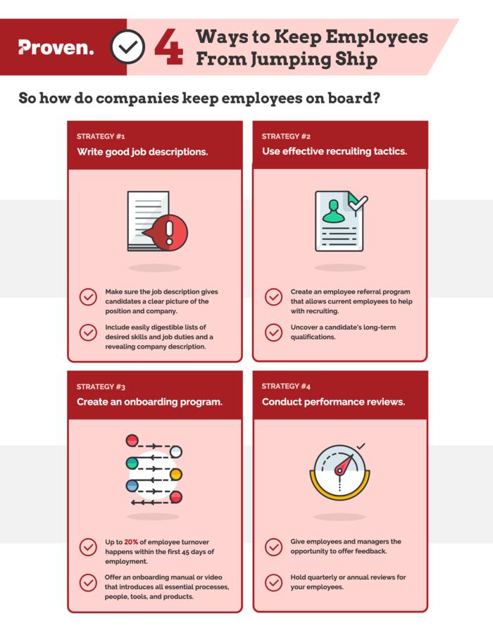 Employee Retention Infographic Template