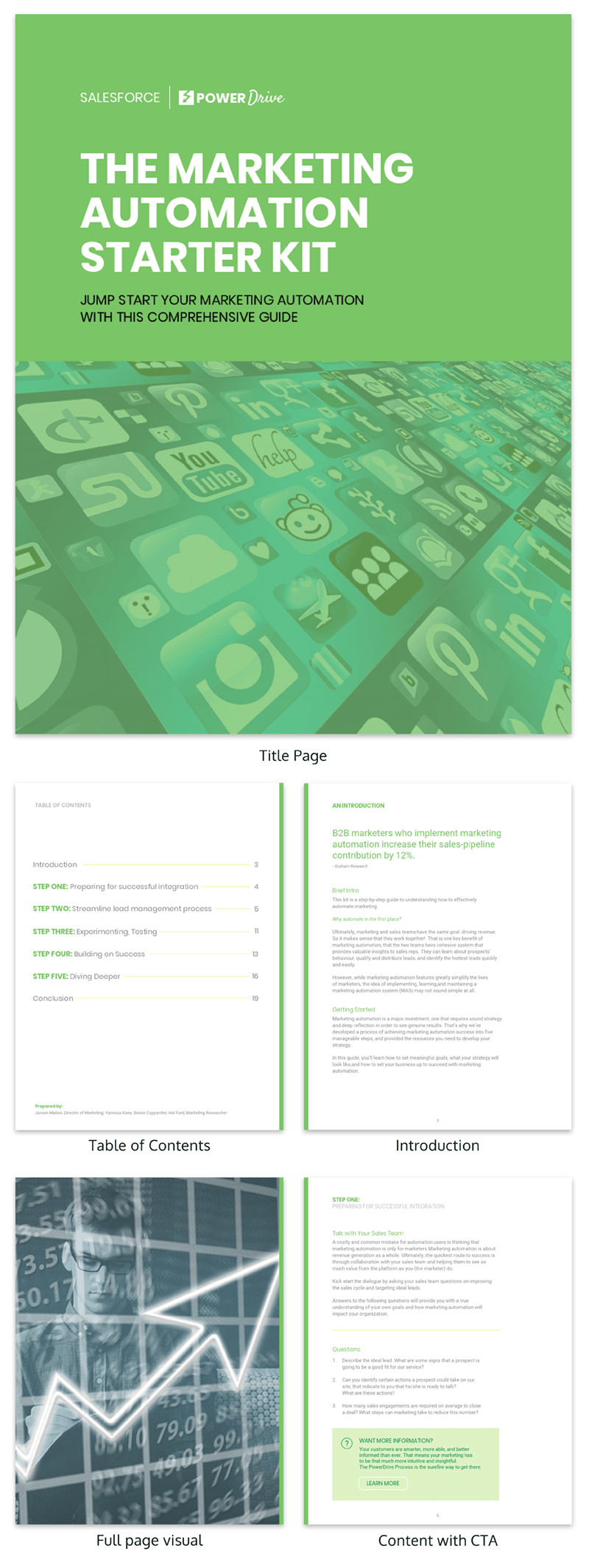 Marketing White Paper Template
