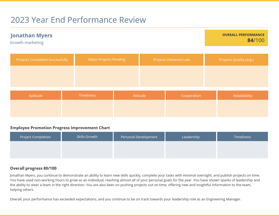 Yearly Employee Performance Review Template Template Venngage